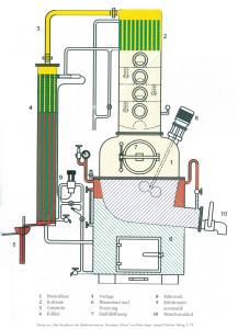 Wasserbadbrennerei mit Verstärkerkolonne, Fa. Holstein